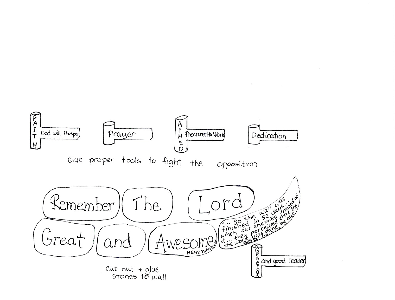 Posted On October 20 2011 By Bibleauntie In Coloring Page Free Bible